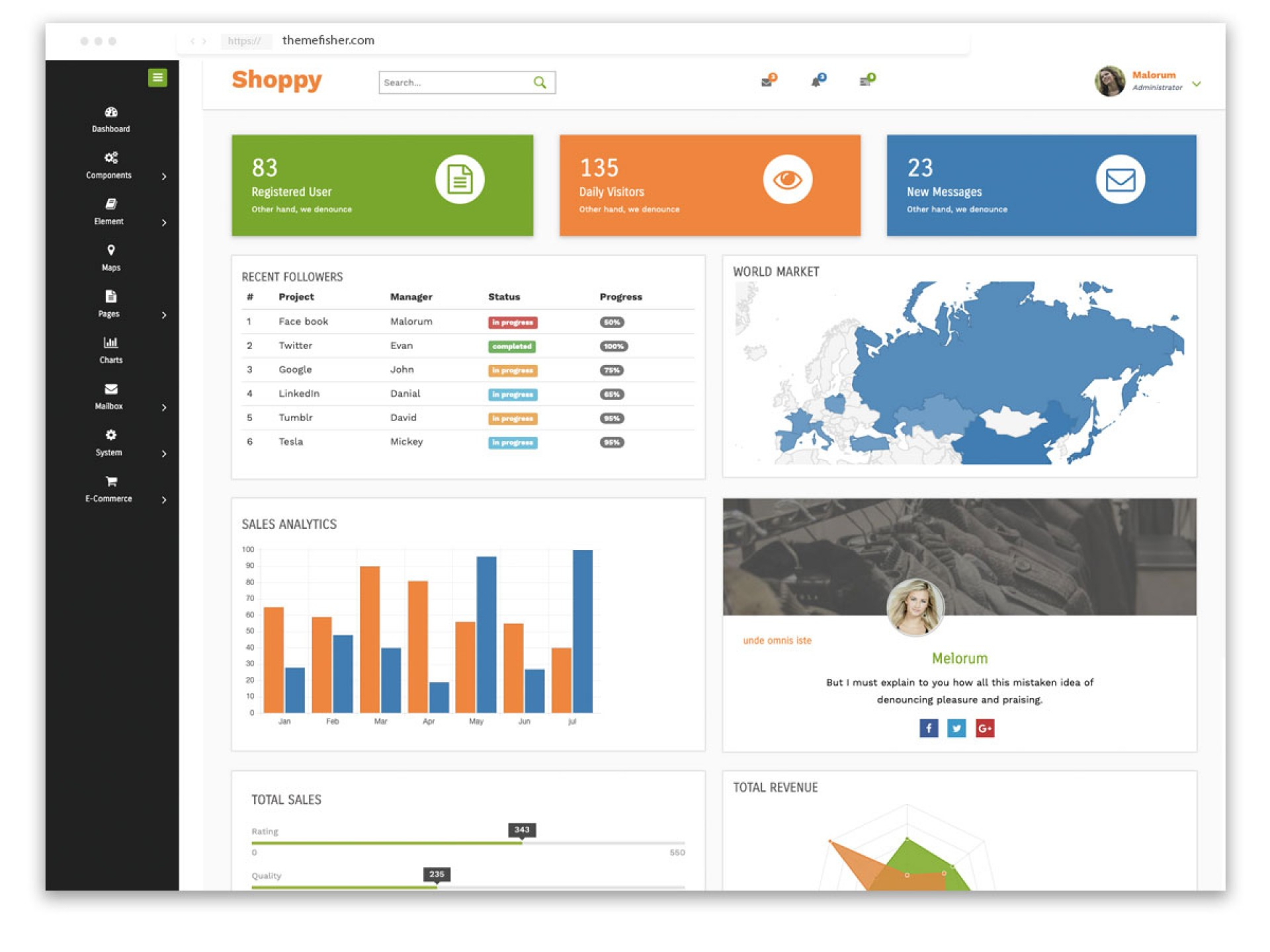 005 Klorofil Admin Dashboard Template Ideas Ecommerce intended for Klorofil Admin Template
