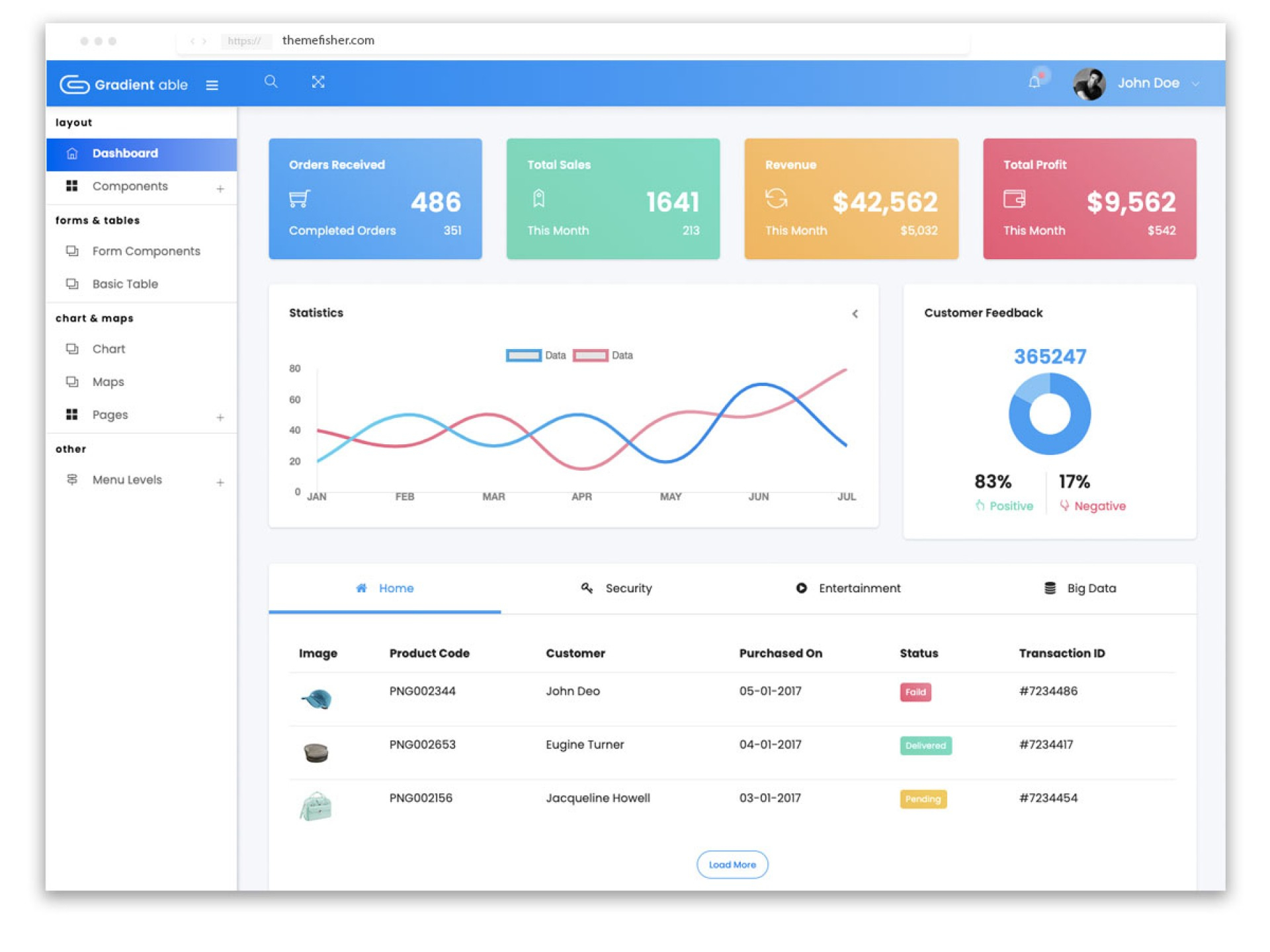 017 Klorofil Free Bootstrap Admin Dashboard Template throughout Klorofil Admin Template