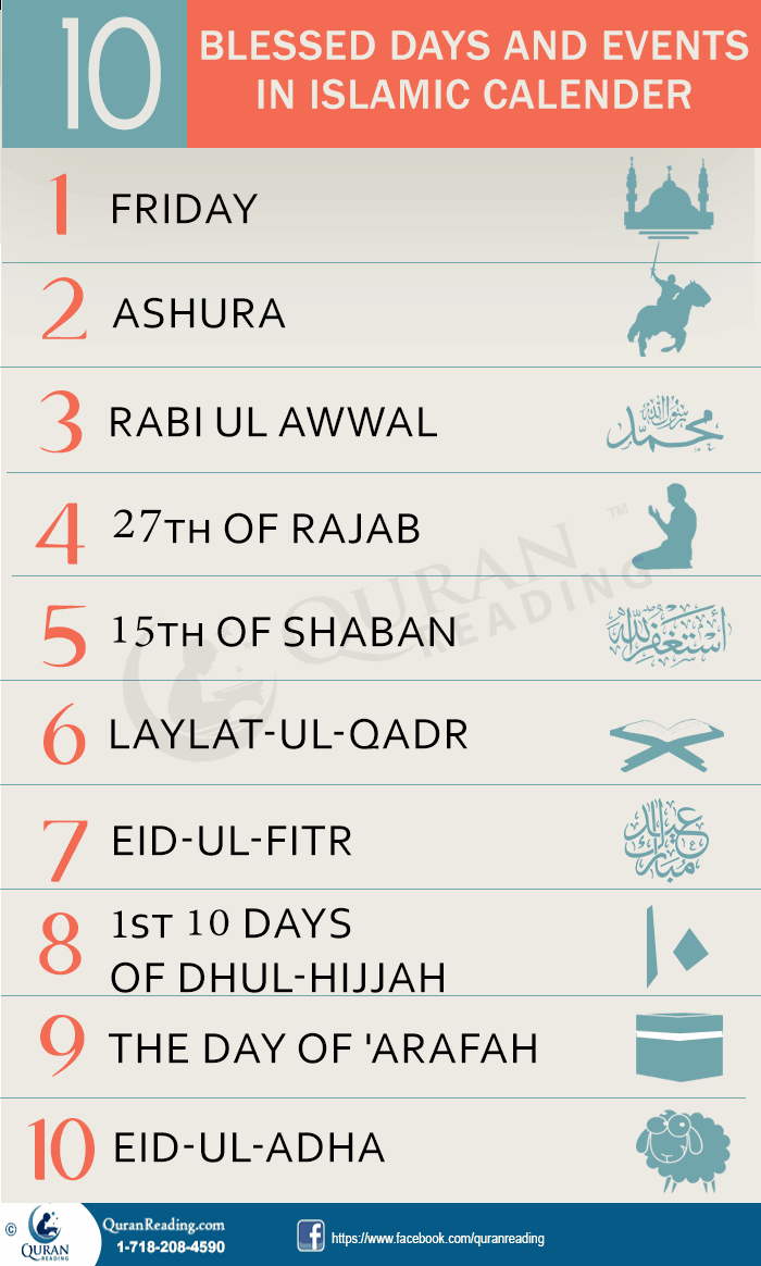 10 Blessed Days And Events In Islamic Calender in Zil Hajj Date