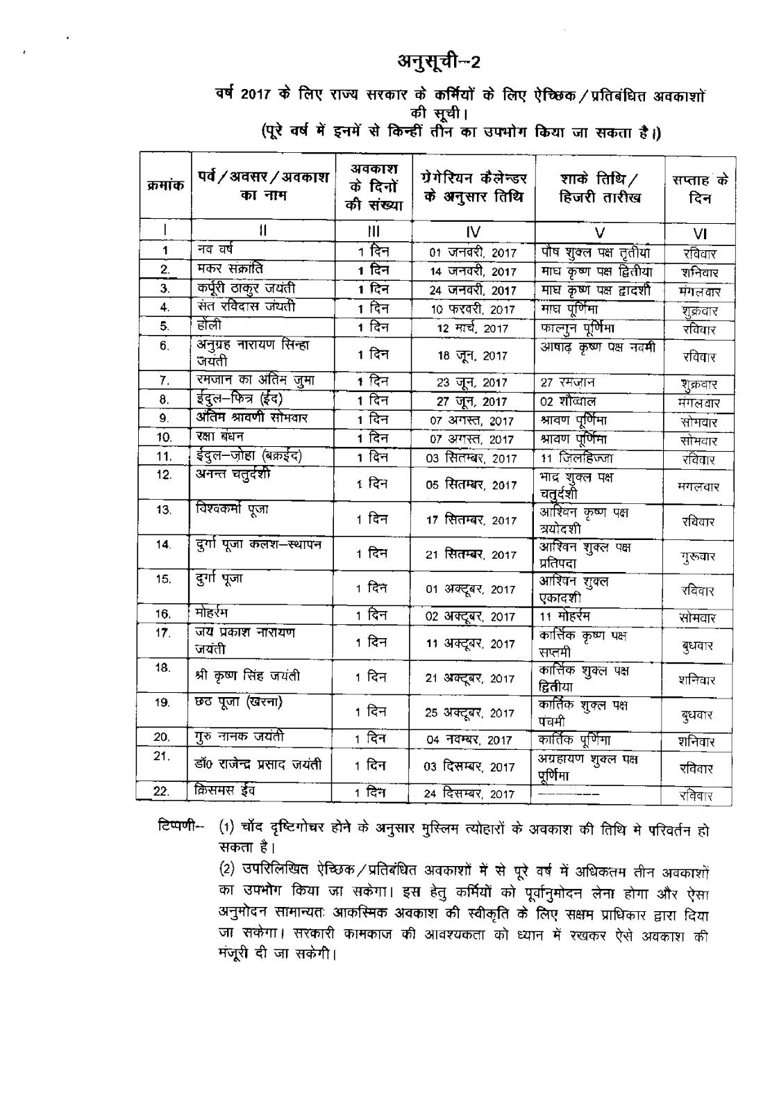 10657) Bihar Government Calendar 2017 ~ City Zone Education pertaining to Bihar Calendar 2017