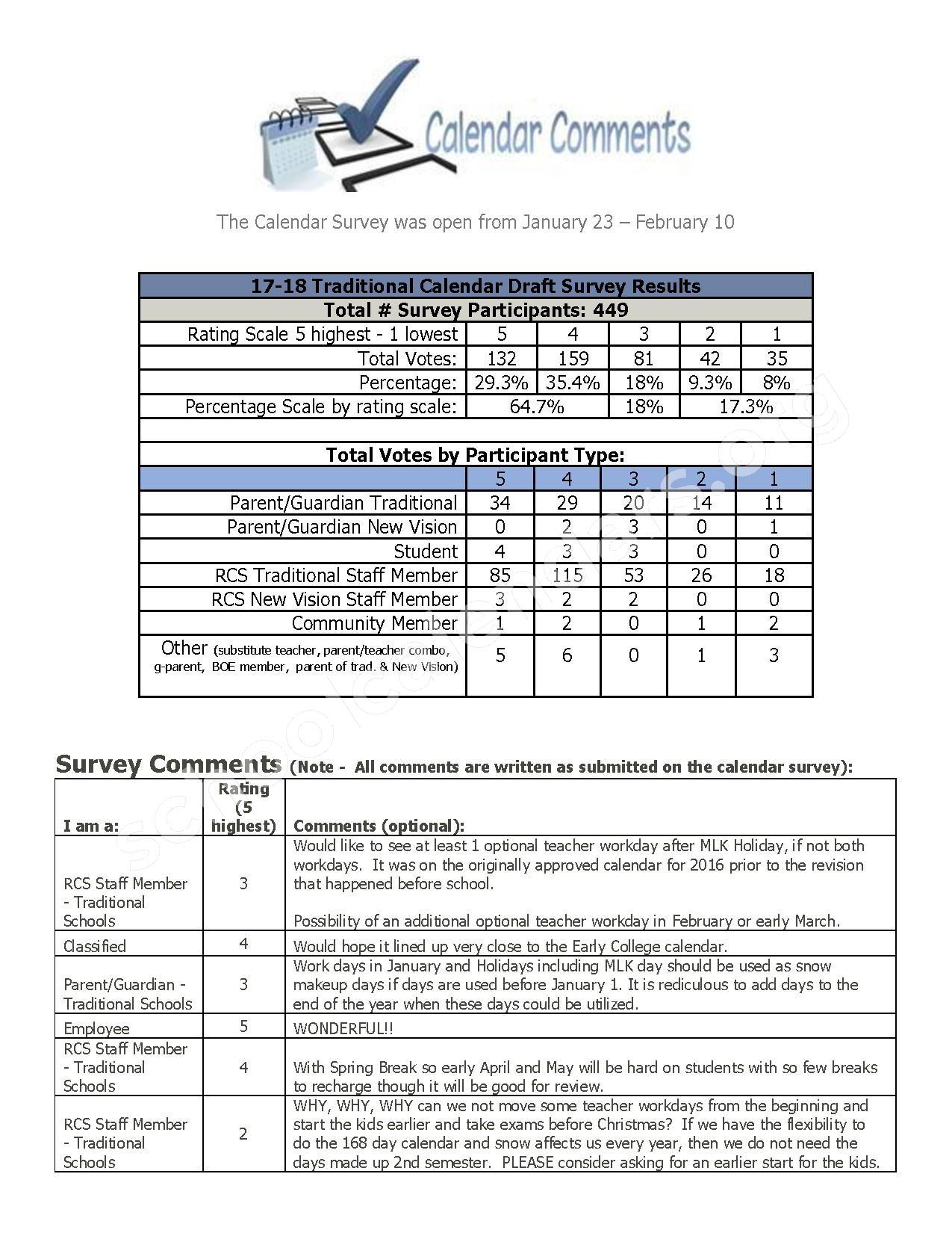 2017  2018 District Calendar | Rockingham County Schools inside Rockingham County School Calendar