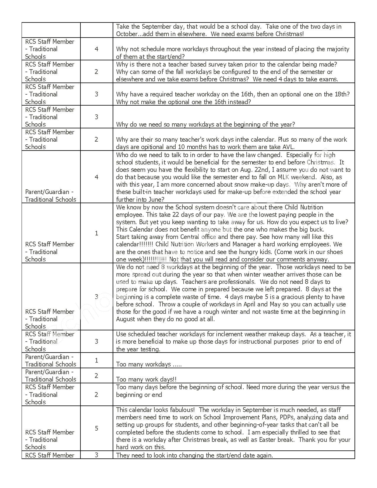 2017  2018 District Calendar | Rockingham County Schools with regard to Rockingham County School Calendar