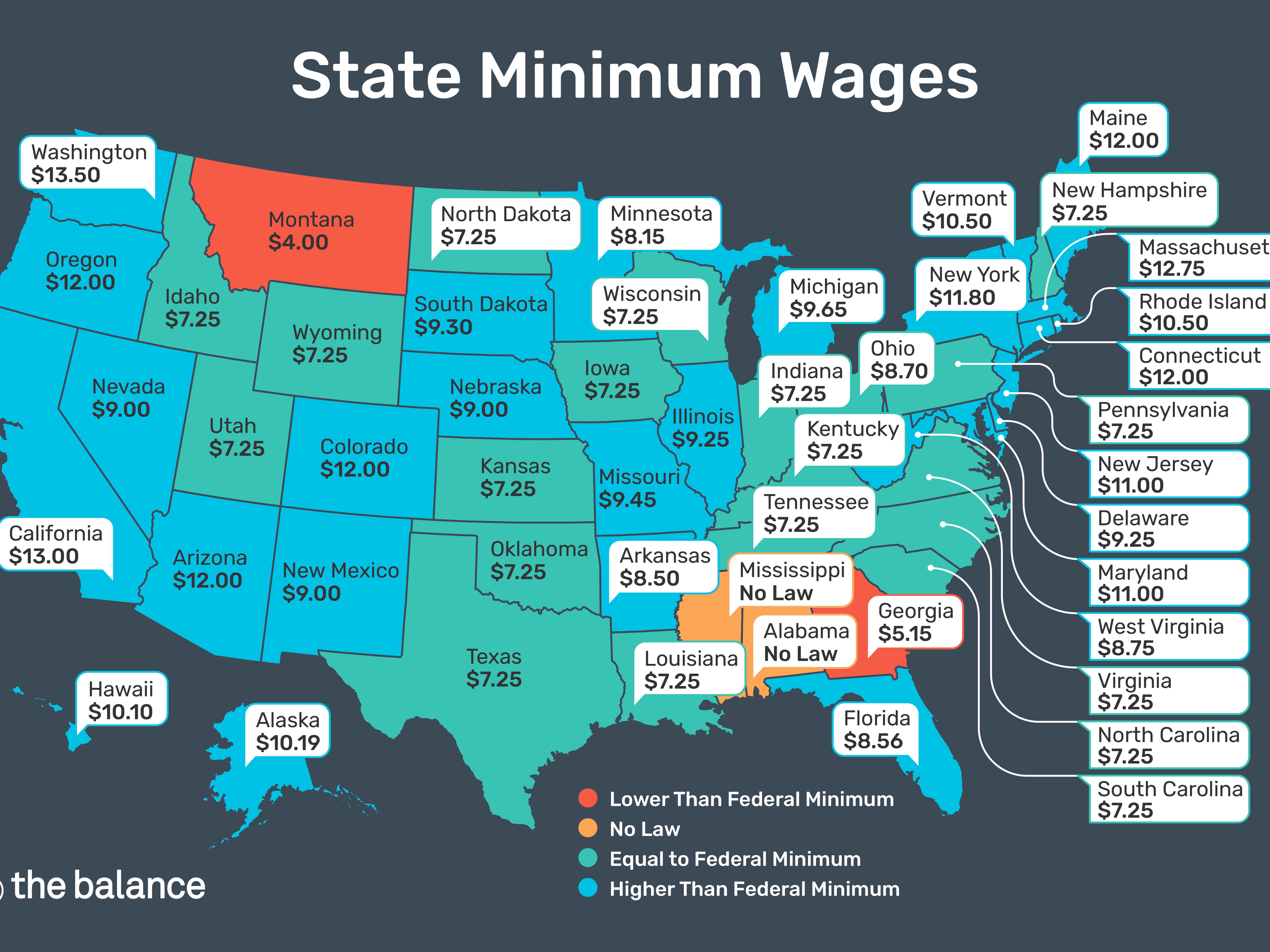 2020 Federal And State Minimum Wage Rates throughout Uc Berkeley Payroll Calendar 2020