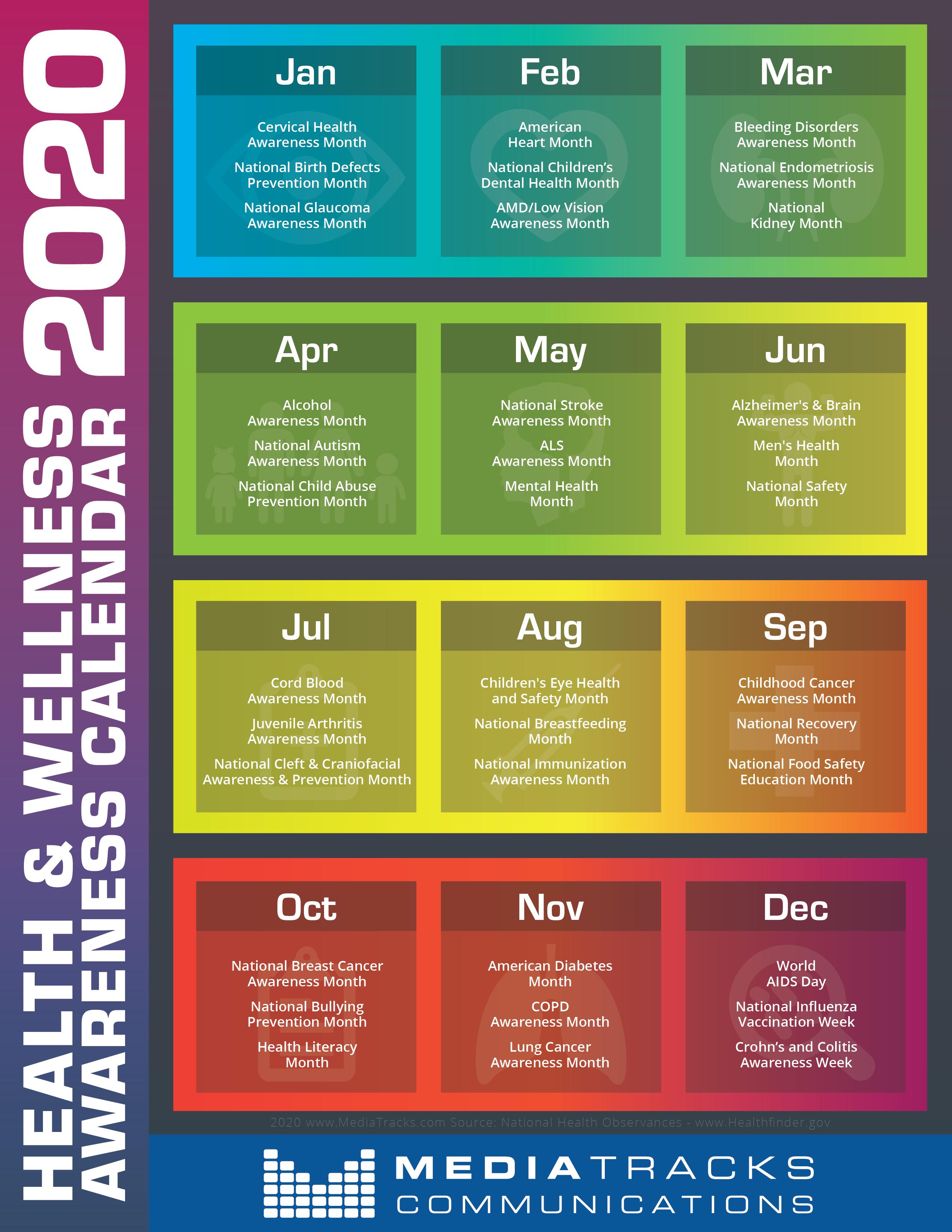 2020 Health & Wellness Awareness Calendar [Infographic with regard to National Food Days 2020