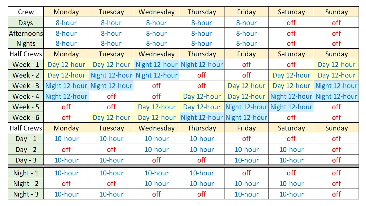 24 Images Of 8Hour Rotating Shift Template | Jackmonster with 12 Hour Shift Schedule Template Excel