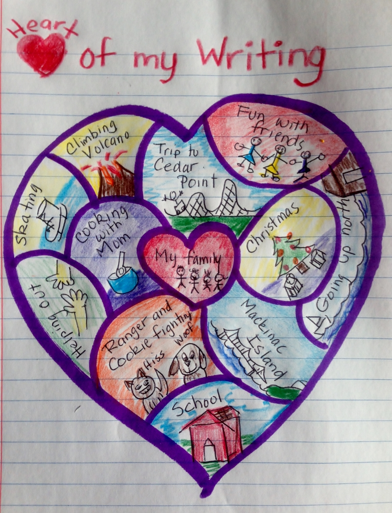 28 Images Of My Heart Map Template | Gieday pertaining to A Few Of My Favorite Things Heart Map