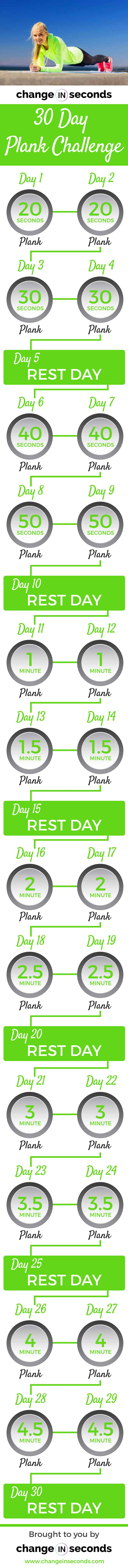 30 Day Plank Challenge For A Seriously Strong Core (Download within 30 Day Plank Challenge Printable