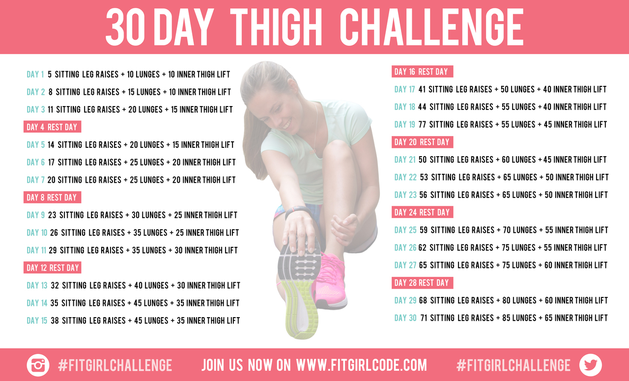 30 Day Thigh Challenge  Fitgirlcode  Community For Fit And intended for 30 Day Inner Thigh Challenge