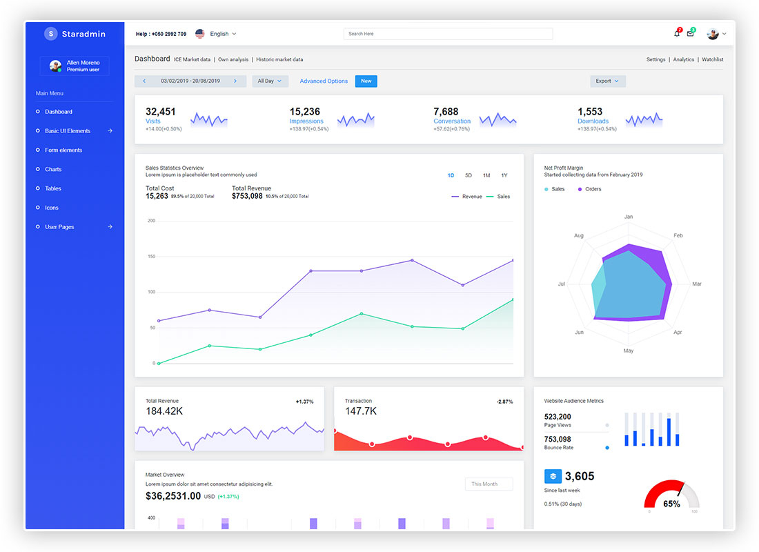30+ Free Bootstrap Admin Templates For 2019  Bootstraplib with Klorofil Admin Template