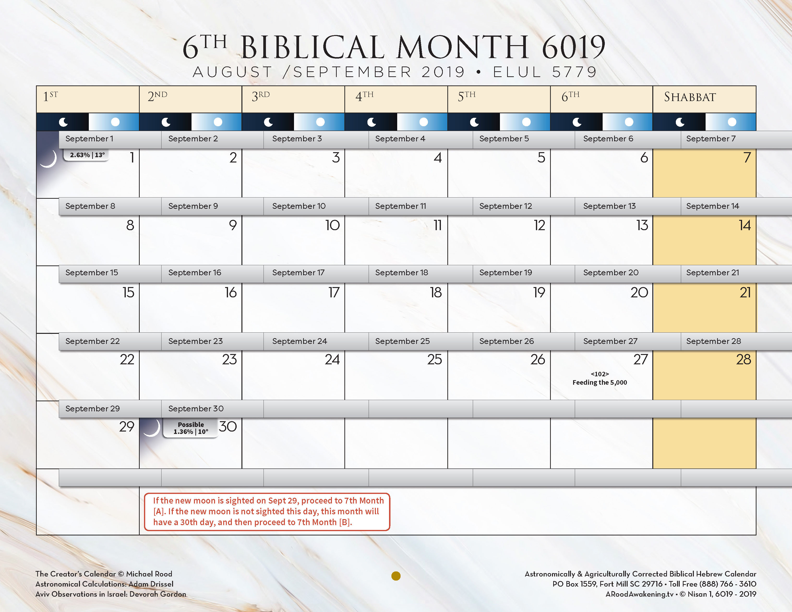 6Th Month Biblical Events In Elul  God Time intended for A Rood Awakening Calendar
