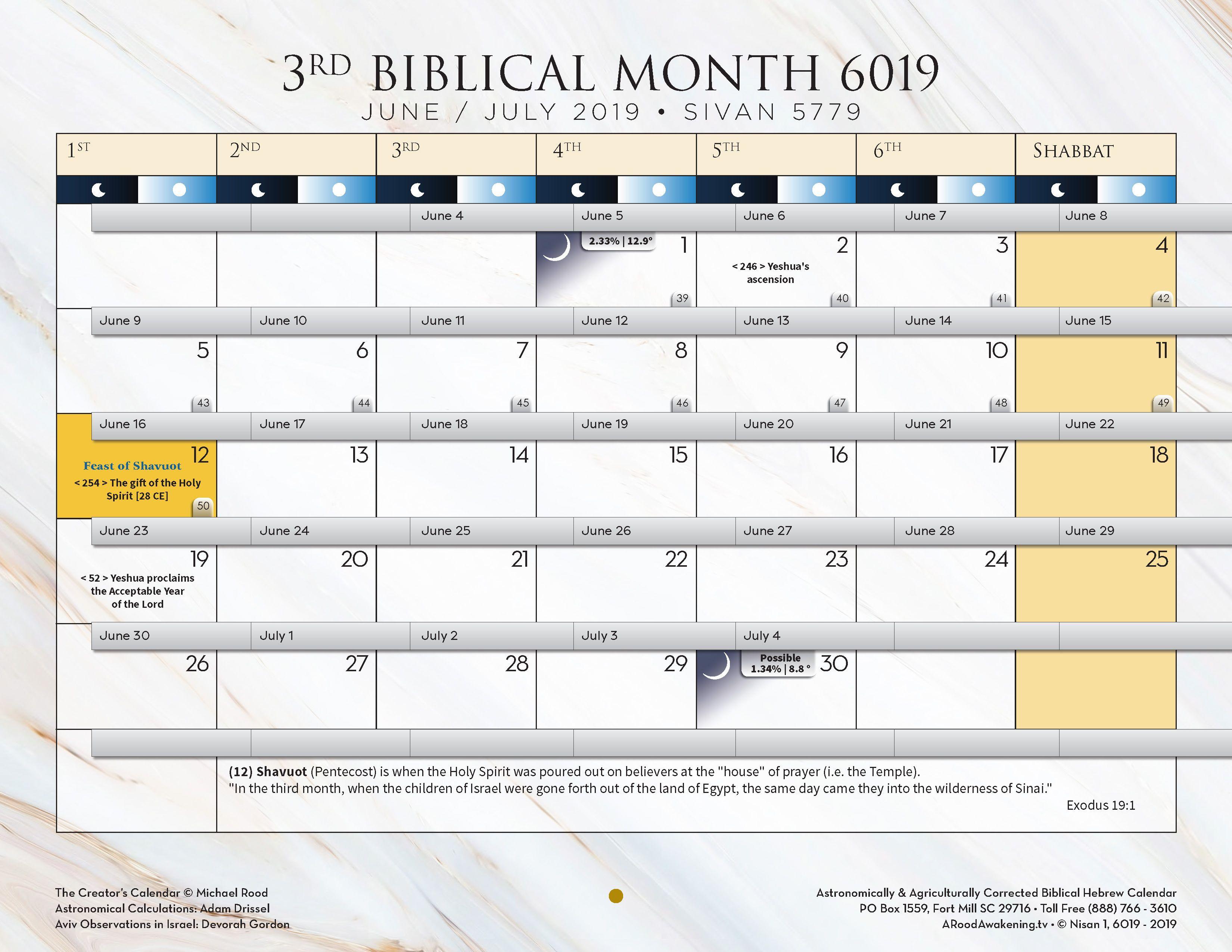 A Rood Awakening – Biblical Hebrew Calendar | Print Calendar inside A Rood Awakening Calendar