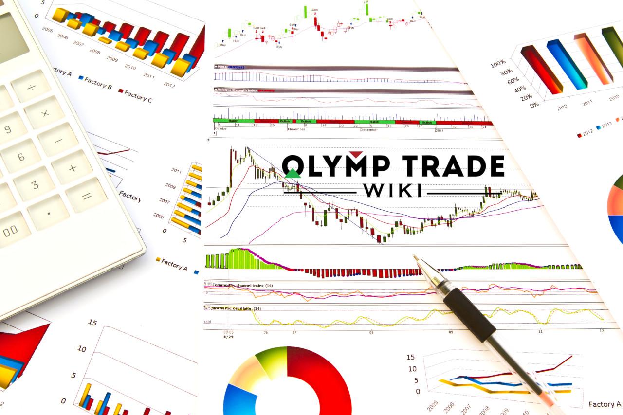 A Straightforward Trading Plan To Start Earning On Olymp Trade regarding Olymp Trade Economic Calendar