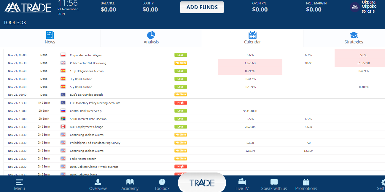 Aaatrade Review 2020: Pros, Cons & Ratings  Tradingbrokers with Olymp Trade Economic Calendar