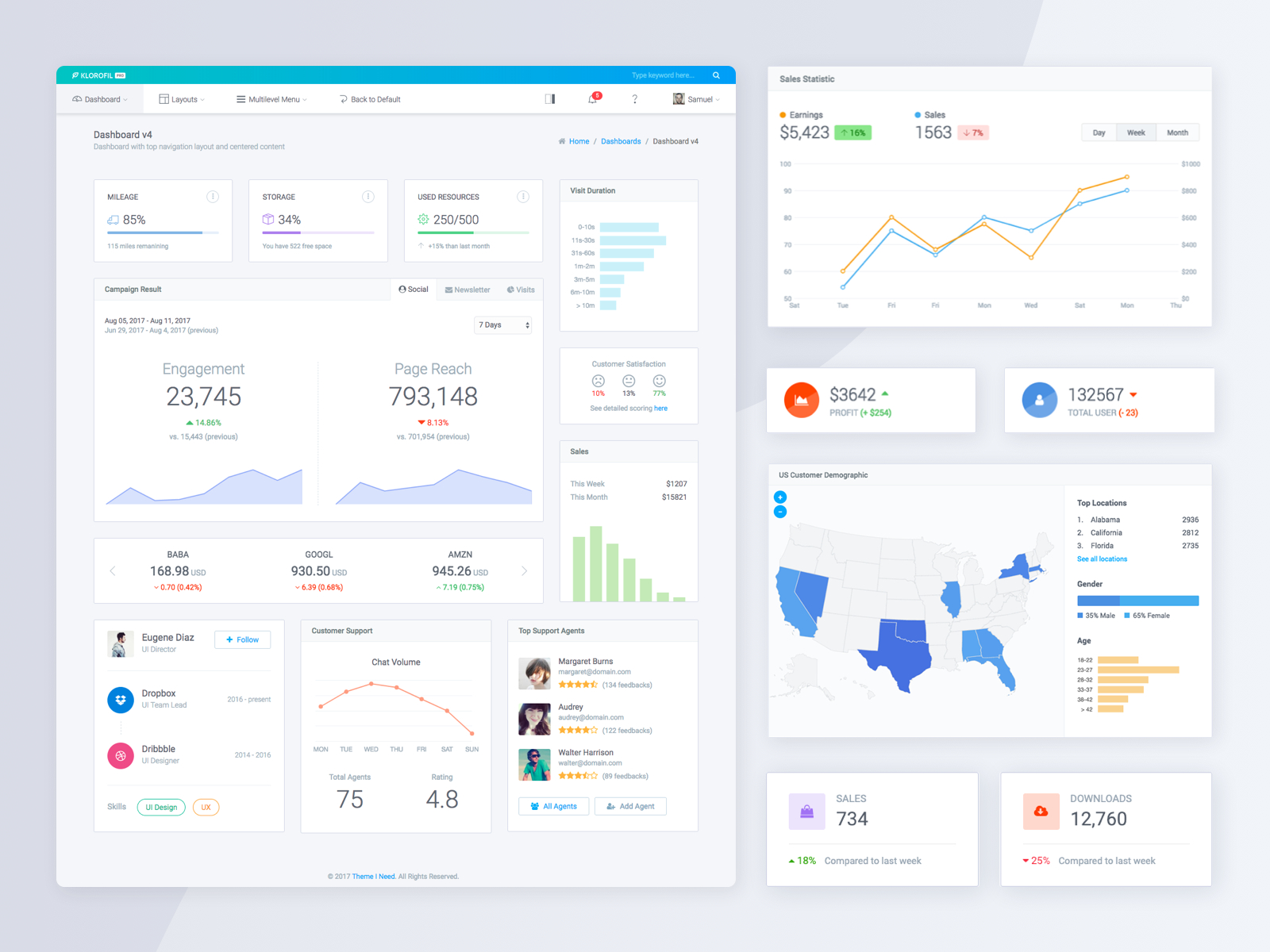 Admin  Dashboard Template  Klorofil Pro By Tedi Kurniadi with regard to Klorofil Admin Template