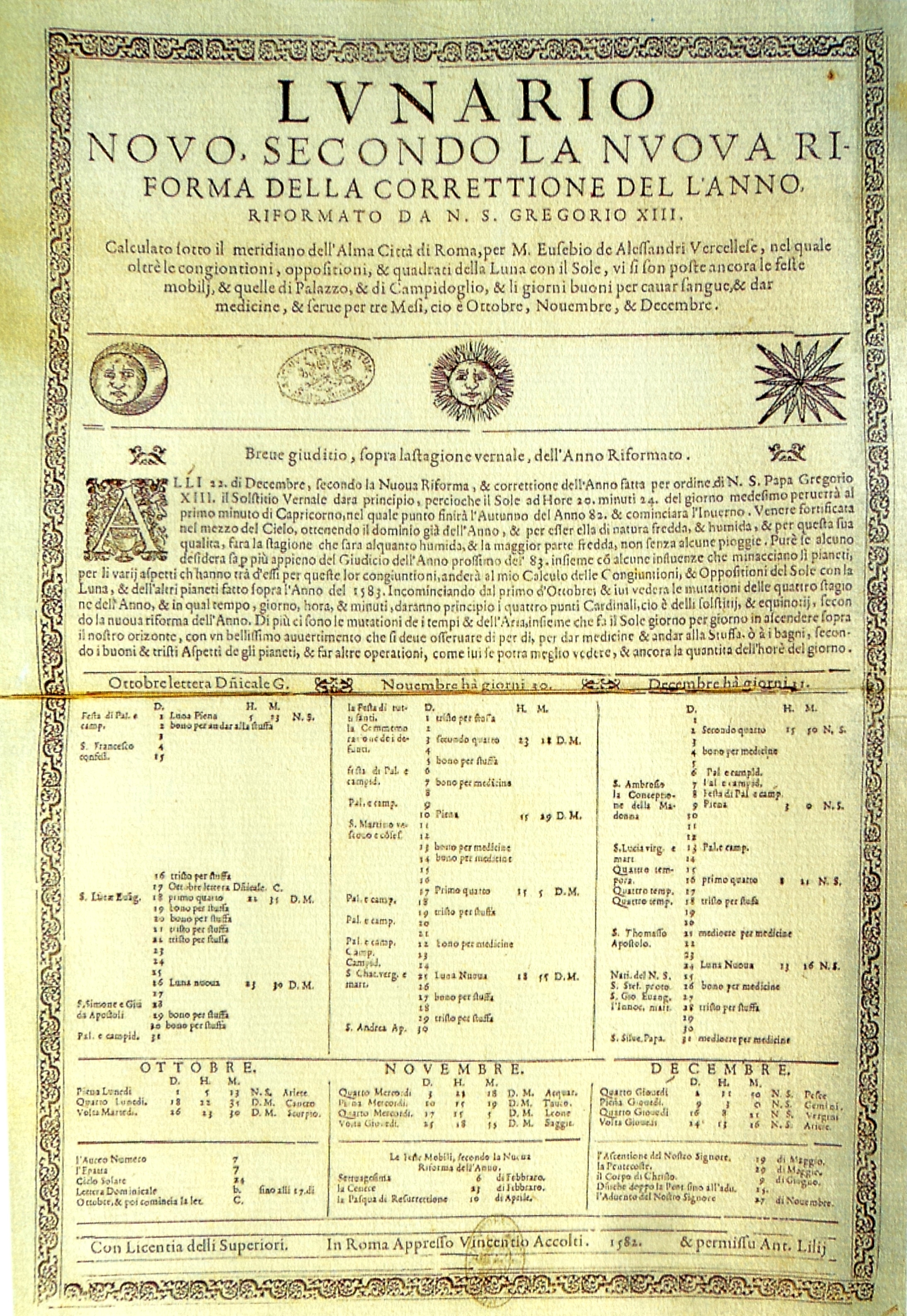 Adoption Of The Gregorian Calendar  Wikipedia inside Om Journal Lunar Calendar
