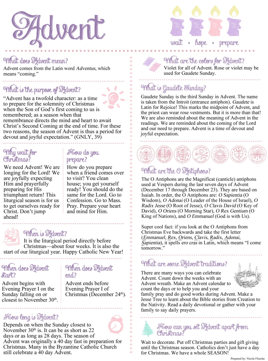 Advent Handout – Mrs. Flusche's House with regard to Catholic Advent Calendar Printable