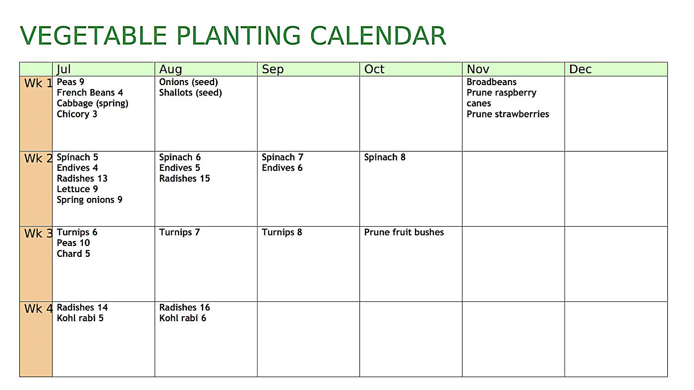Allotment Heaven: Vegetable Planting Calendar for Vegetable Planting Calendar Excel