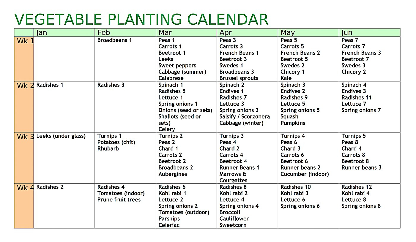 Allotment Heaven: Vegetable Planting Calendar regarding Vegetable Planting Calendar Excel