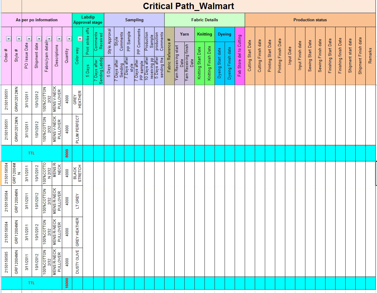 Apparel Merchandising World: Critical Pathtna with Time And Action Calendar