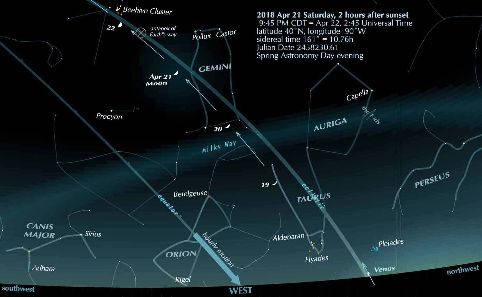 April 21 Is Astronomy Day | Astronomy Essentials | Earthsky intended for Today's Julian Date 2018