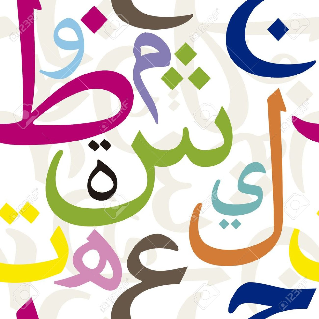 Arabic Consonants Letters. Table 5 Arabic Letter Frequency with Arabic Alphabet Poster Printable