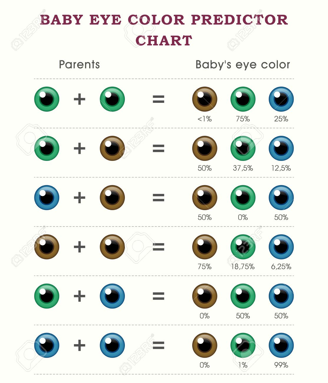Baby Predictor Eye Color Chart Template intended for Baby Prediction Template