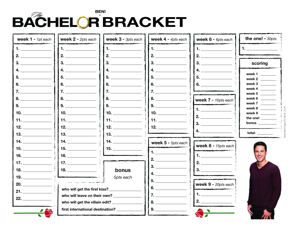 Bachelor Ben Higgins: Bracket!  Wanderings (And Wonderings) in Bachelor Bracket Printable