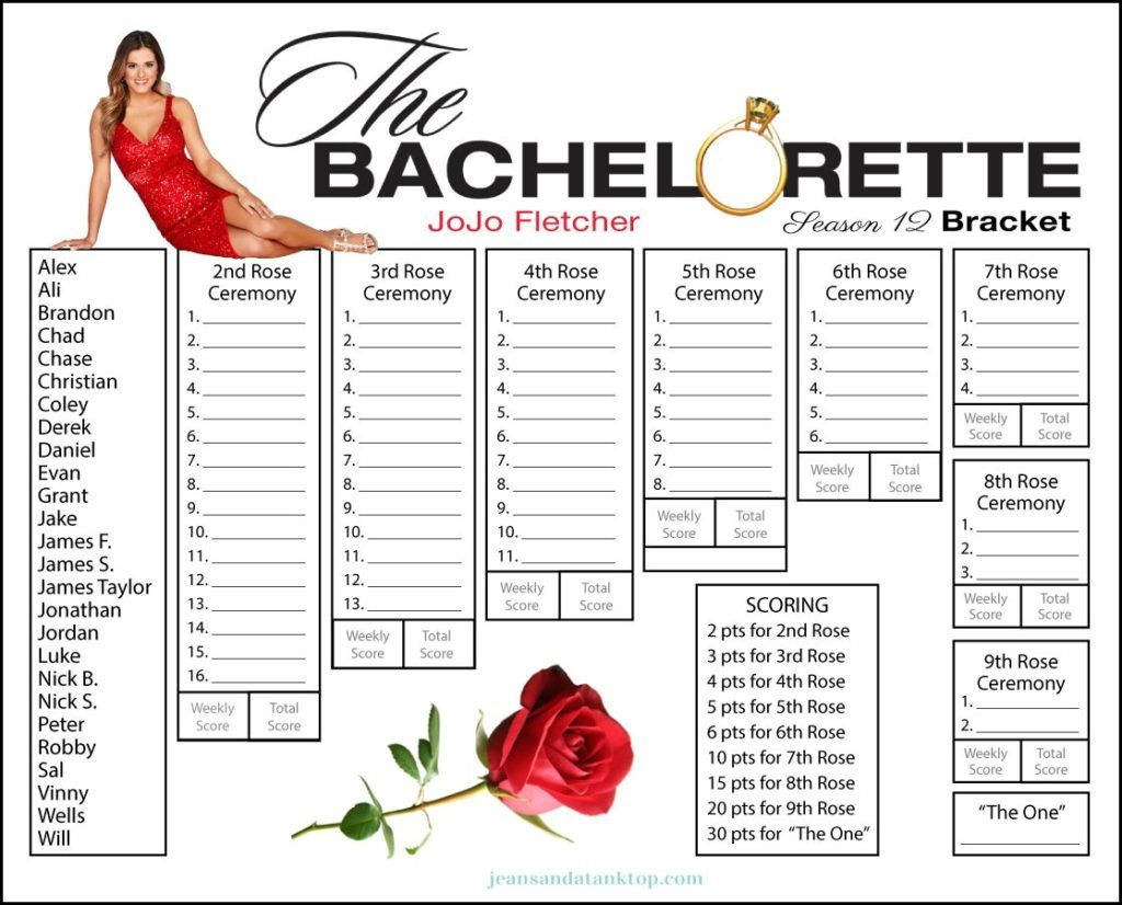 Bachelorette Jojo  Bachelorette Bracket | Bachelorette throughout Bachelor Bracket Printable
