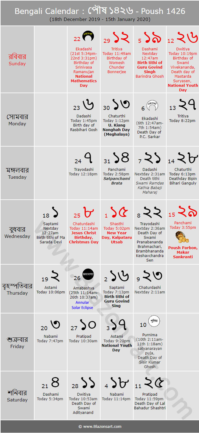 Bengali Calendar 1424  Google Search throughout Bengali Calendar 1986