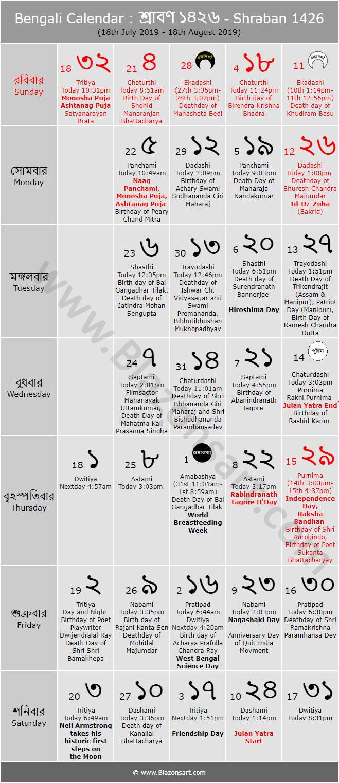 Bengali Calendar  Shraban 1426 : বাংলা regarding Bangla Calendar 2015