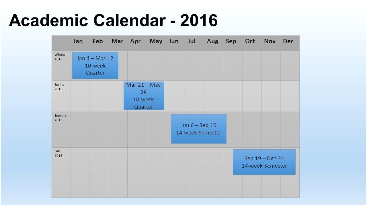 Berkeley Academic Calender 20192020  Calendar Inspiration inside Uc Berkeley Academic Calendar 2017