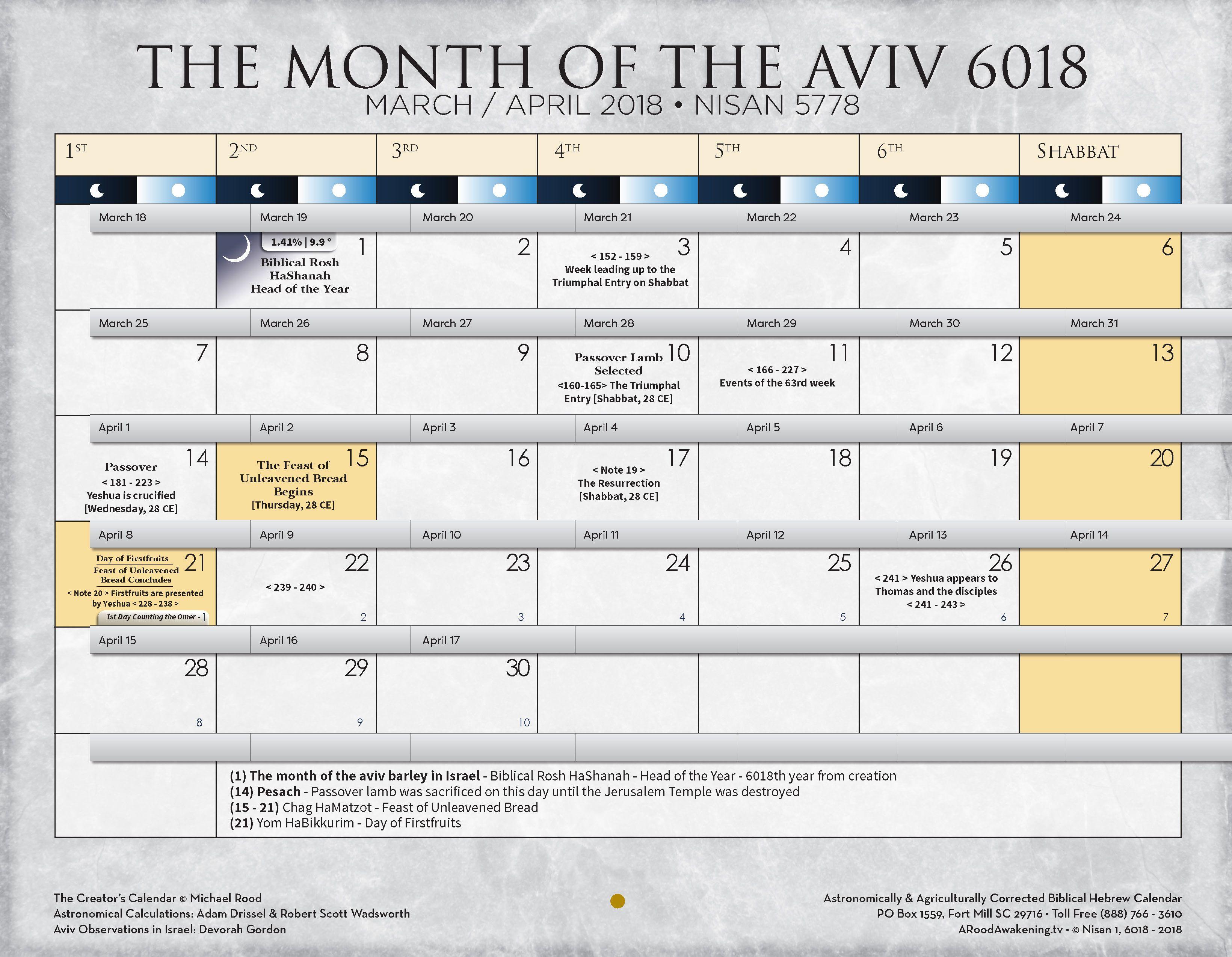 Biblical Calendar | Biblical Hebrew, Calendar, Us Data for A Rood Awakening Calendar