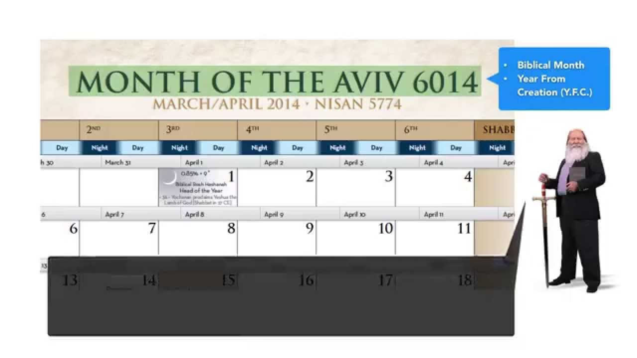 Biblical Calendar Tutorial Video regarding A Rood Awakening Calendar