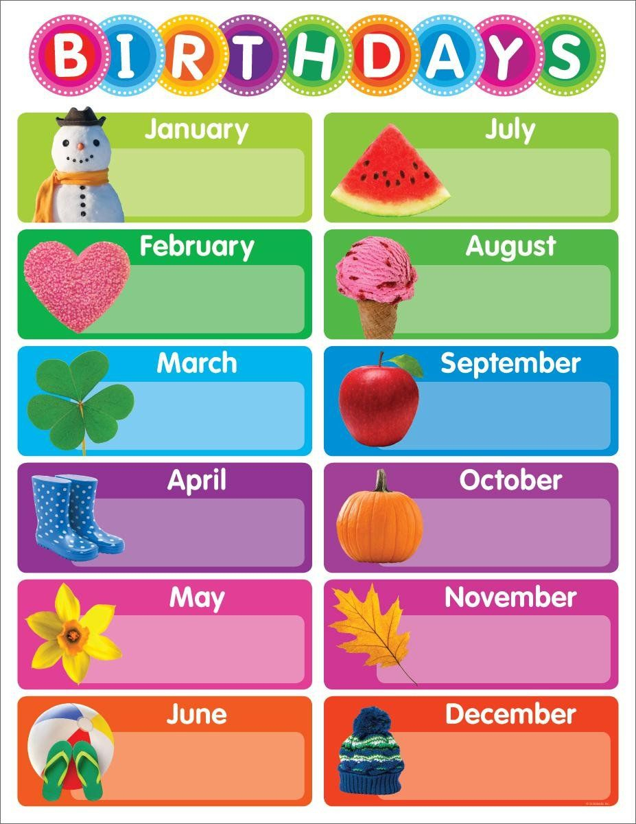 Birthday Calendar Google Template #birthdaycalendar intended for Classroom Birthday Calendar Template