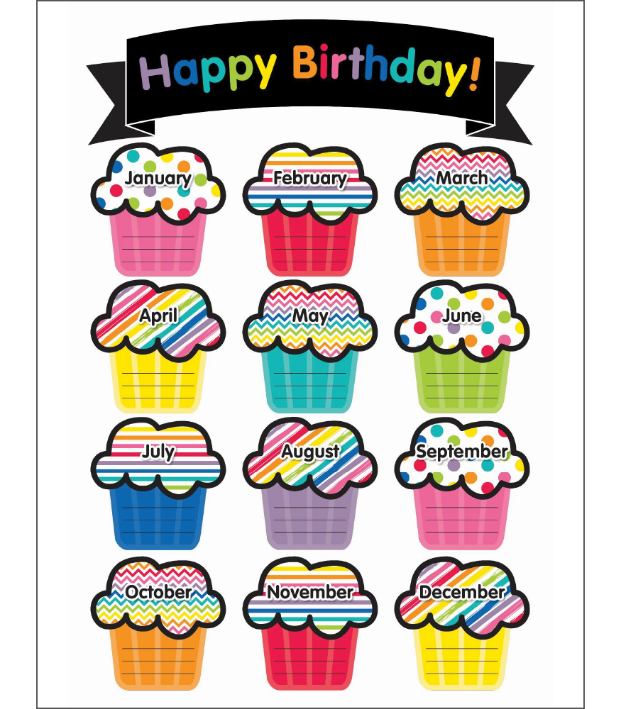 Birthday Chart Printable | Room Surf within Free Printable Cupcake Birthday Chart