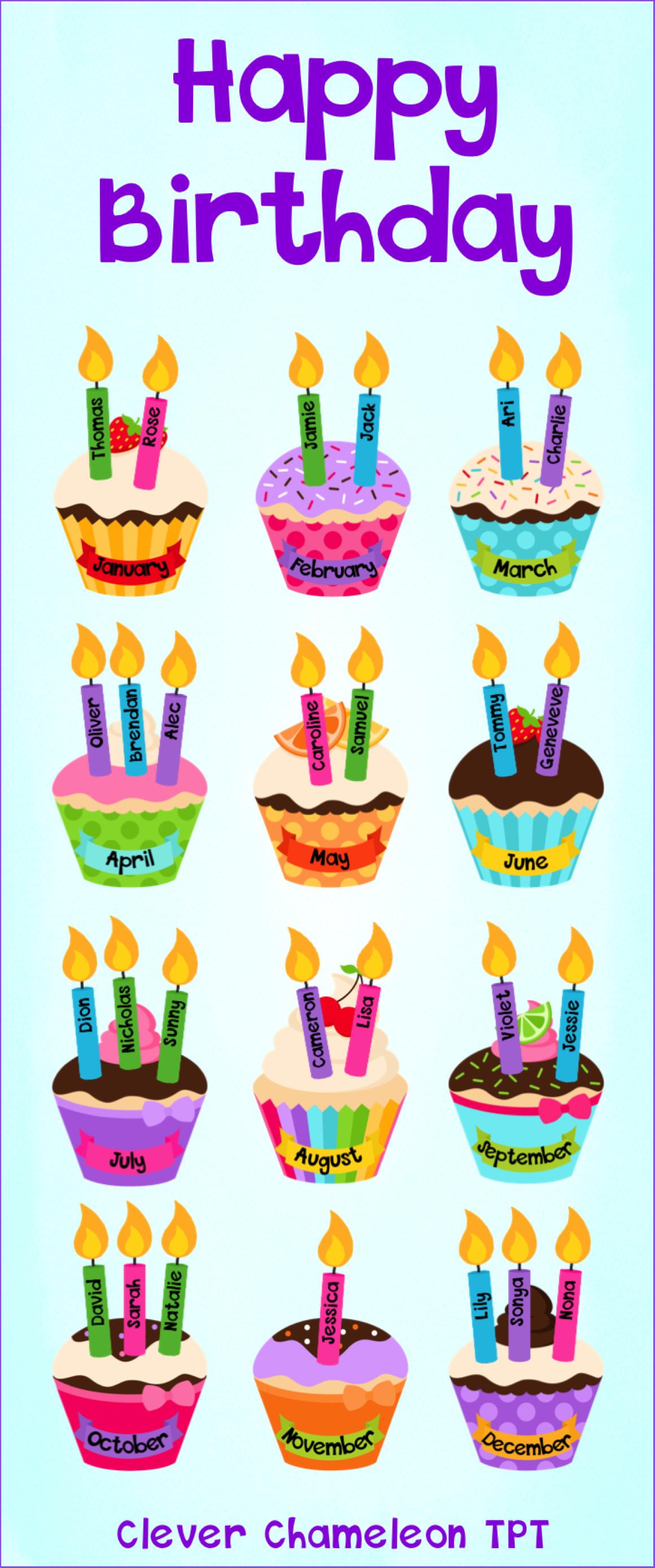 Birthday Cupcakes  Cupcake Birthday Display | Tpt Misc regarding Birthday Display Cupcakes