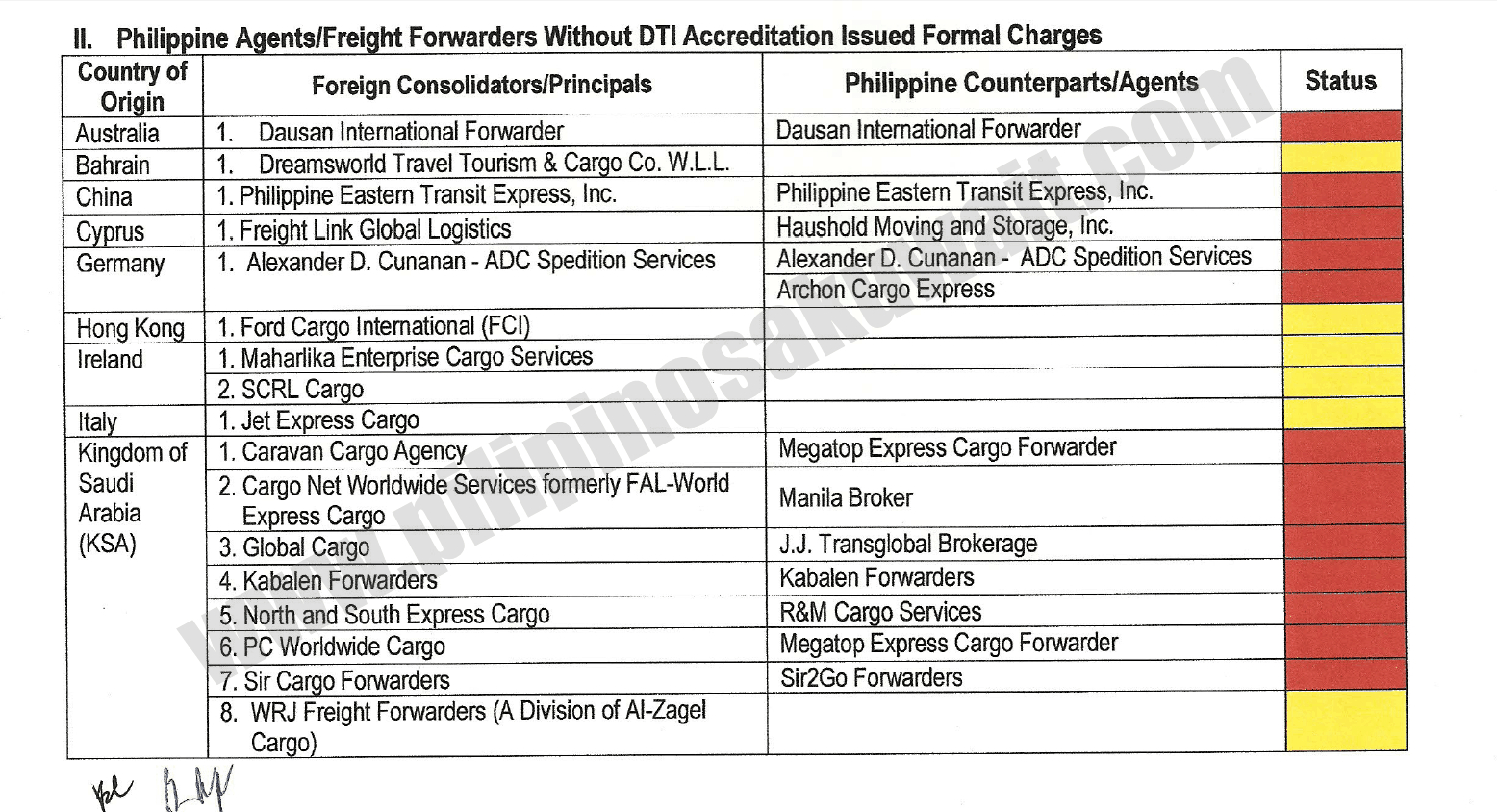 Blacklisted Cargo Forwarders As Of June 2014 ( Be Aware Ofws throughout Sabong Moon Calendar