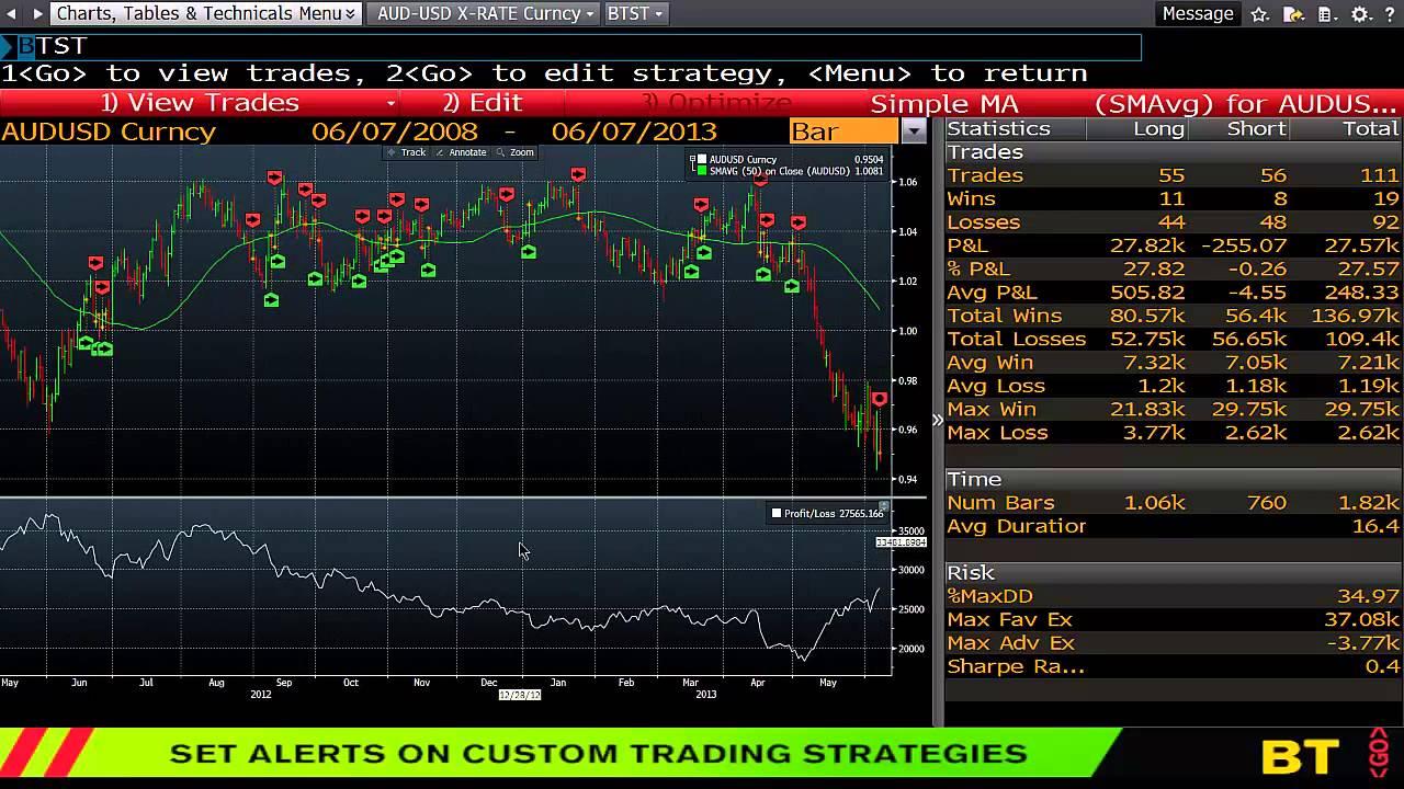 Bloomberg Forex Trading Platform intended for Bloomberg Forex Calendar