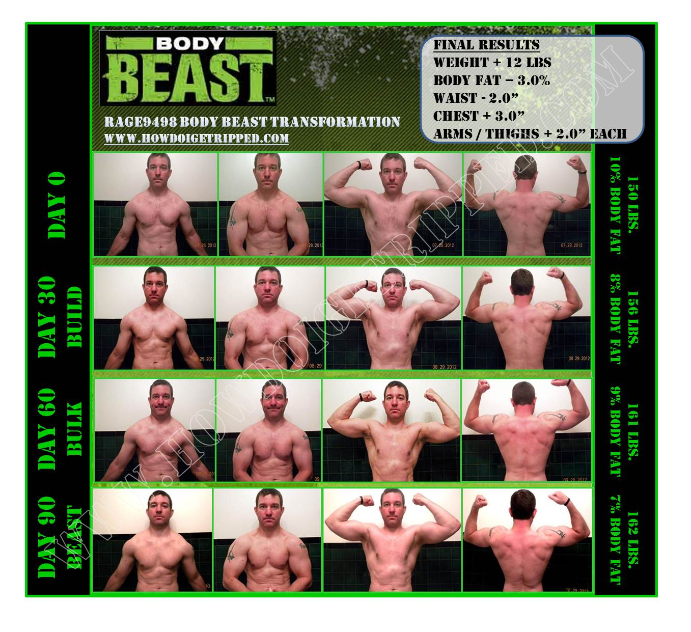 Body Beast Review – Final Body Beast Results!! | How Do I with regard to Insanity Body Beast Hybrid