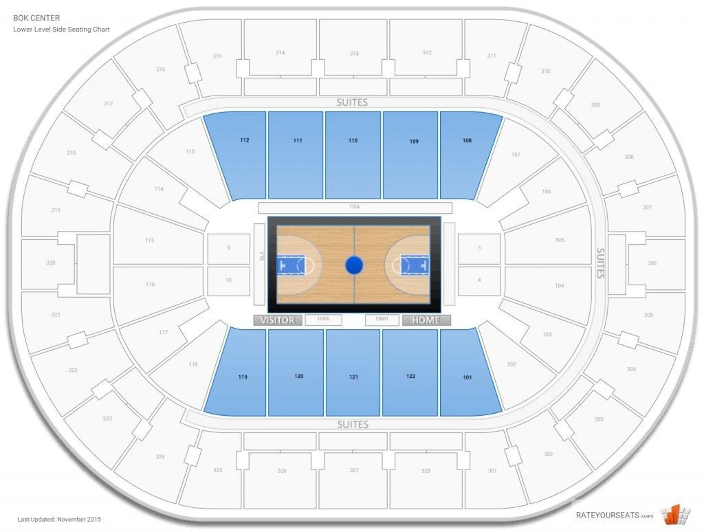 Bok Center Upper Level Baseline Basketball Seating regarding Bok Center Seating Chart