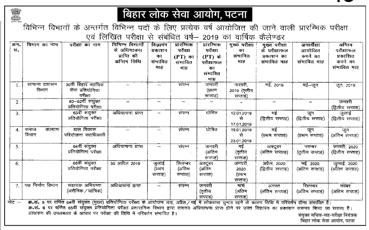 Bpsc Exam Calendar 2019  Vision throughout Bihar Calendar 2017