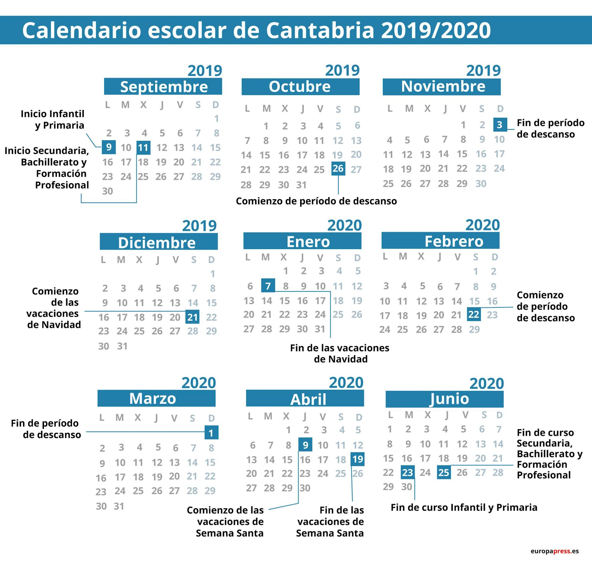 Calendario Escolar En Cantabria 20192020: Navidad, Semana pertaining to Calendario 2020 Con Semanas