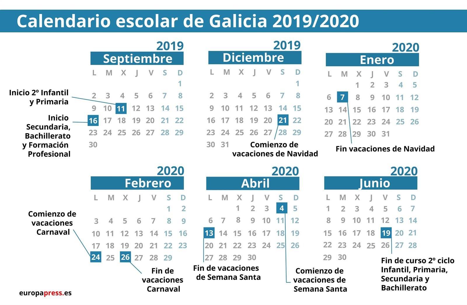 Calendario Escolar En Galicia 20192020: Navidad, Semana with regard to Calendario 2020 Con Semanas