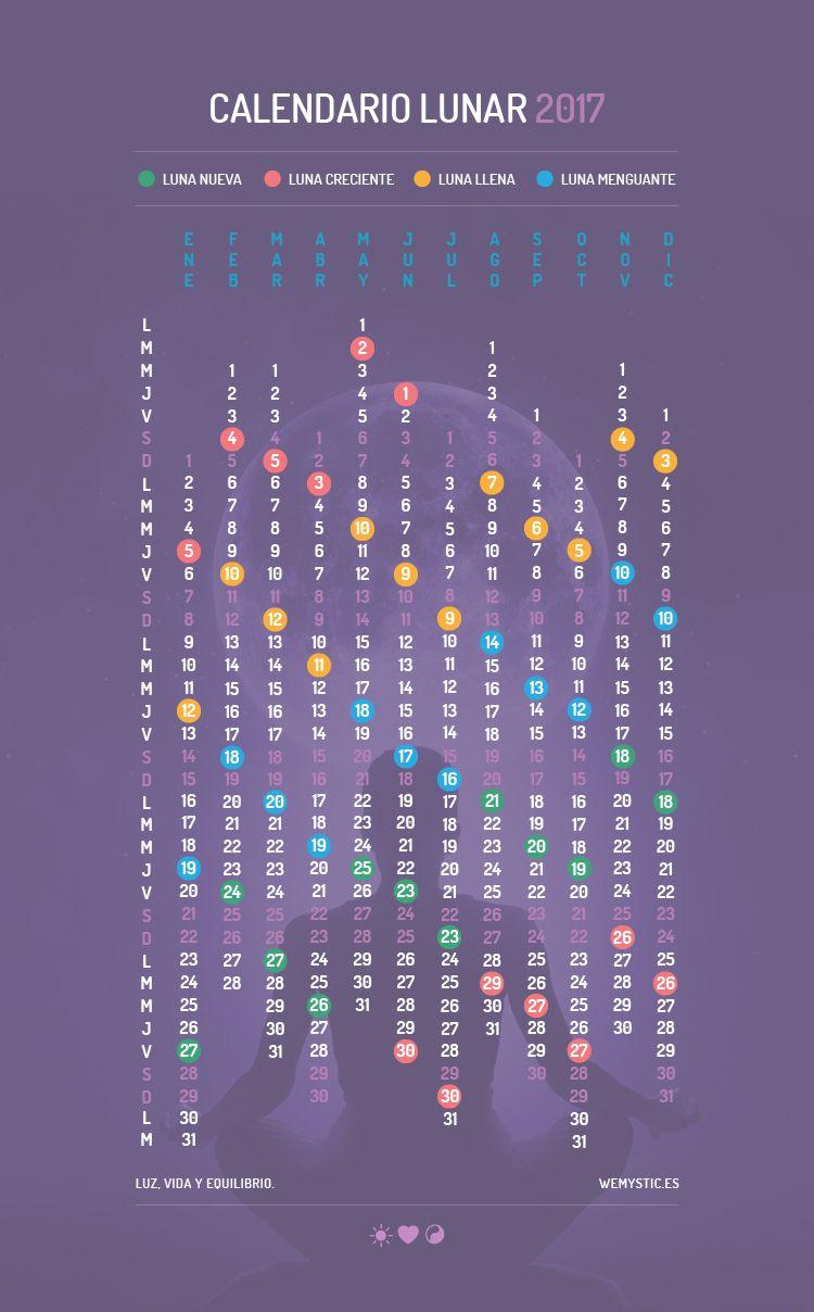 Calendario Lunar, Conoce Las Fases De La Luna En 2020 for Sims 4 Icons 2020