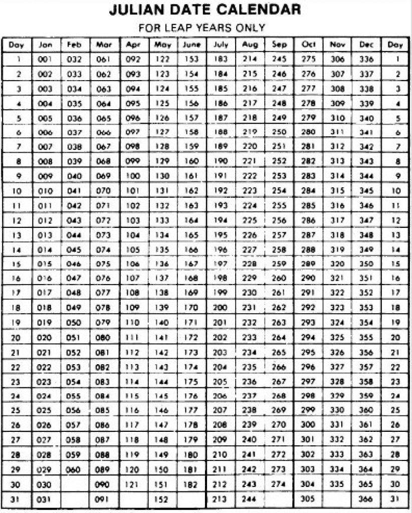 Calendars Julian  Topa.mastersathletics.co in Julian Date Calendar Leap Year