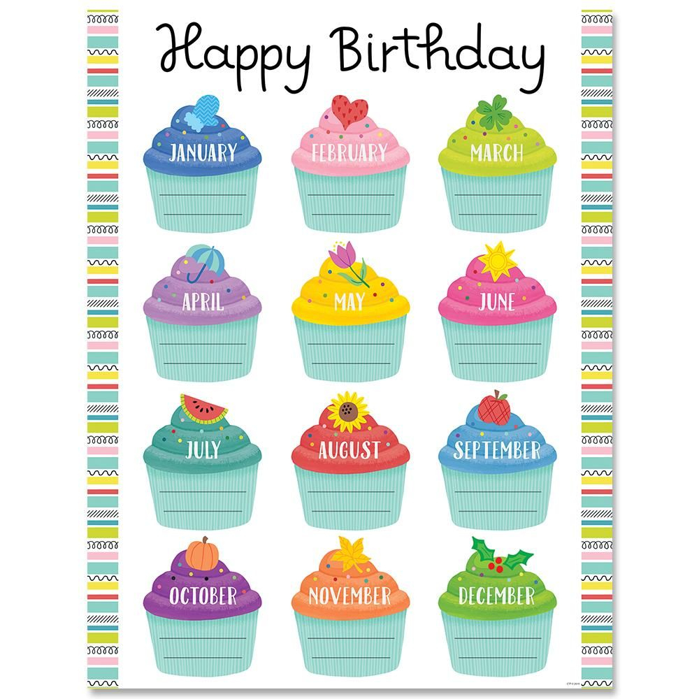 Color Pop Birthday Chart – Creative Teaching Press with Free Printable Cupcake Birthday Chart