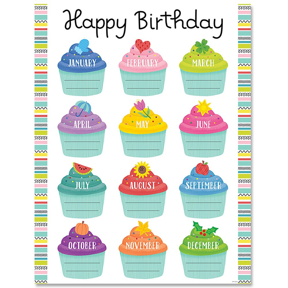 Color Pop Birthday Chart in Cupcake Birthday Chart
