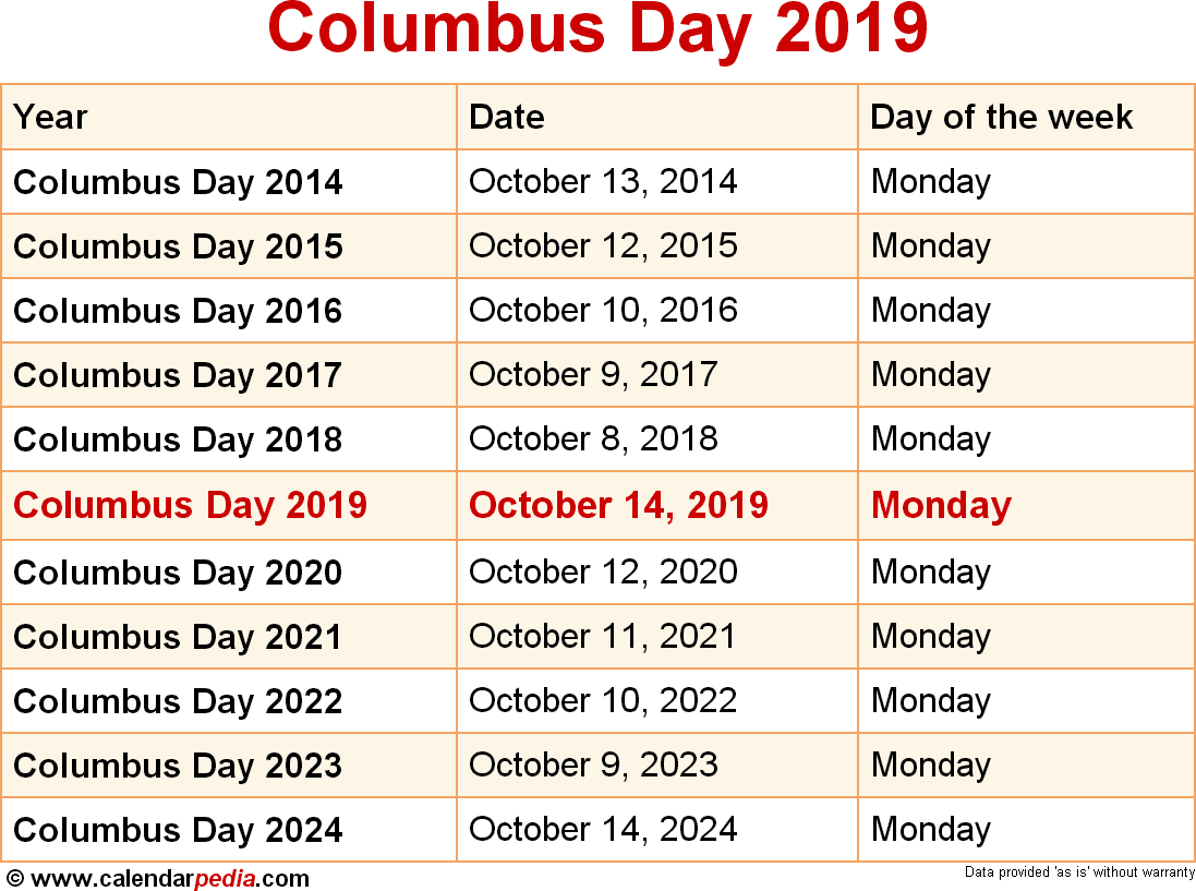 Columbus Day 2020 Usa  Themediocremama inside Berkeley Academic Calendar 2020-2020