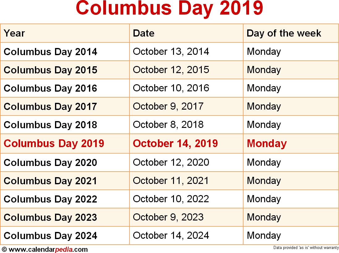 Columbus Day 2020 Usa  Themediocremama throughout Uc Berkeley Calendar 2020-2020