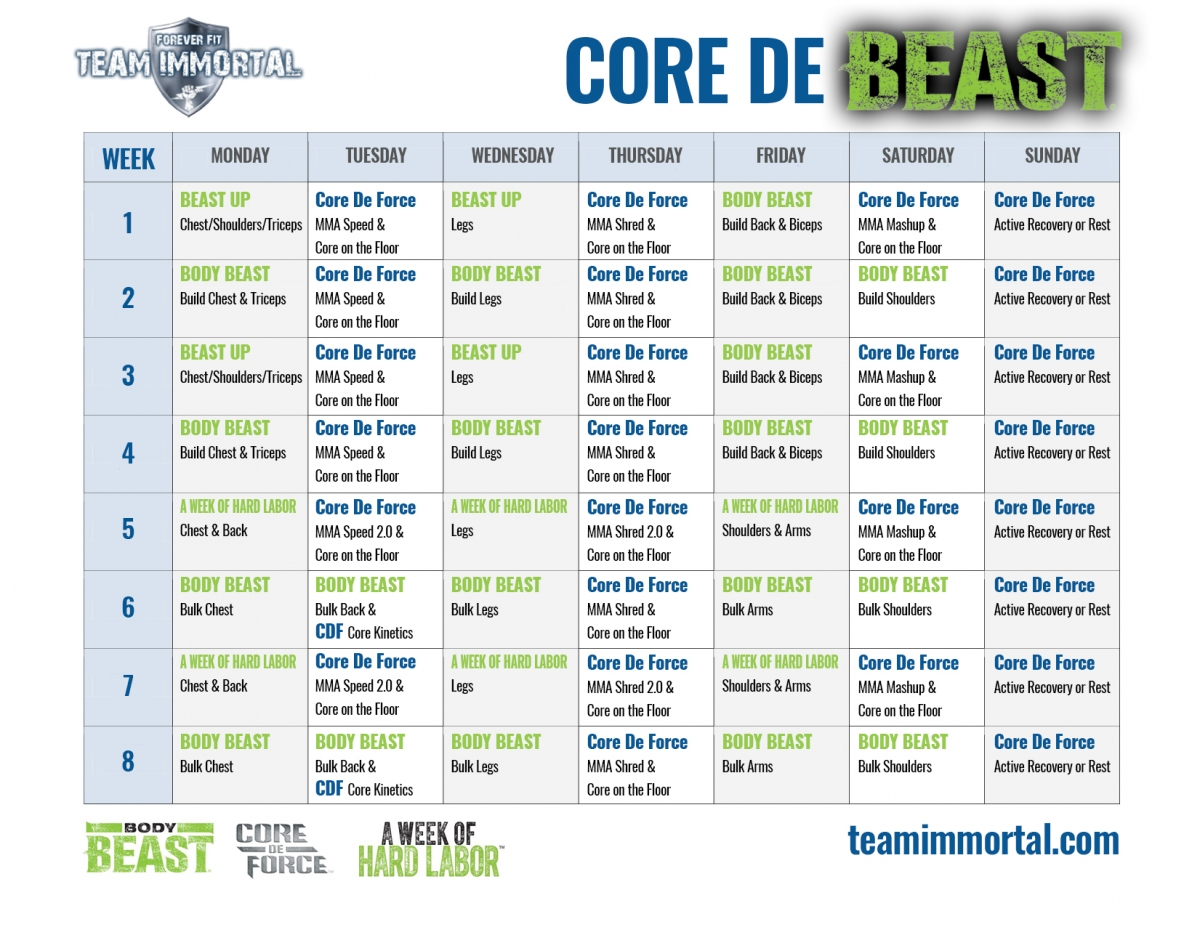 Core De Beast Hybrid | Team Immortal | Forever Fit | Fitness inside Body Beast Hybrid